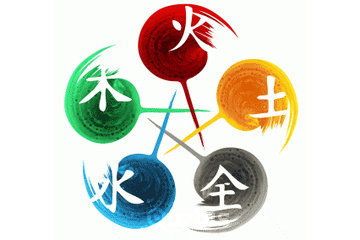 Acupuncture Nathalie Langlois Dietétique Chinois e