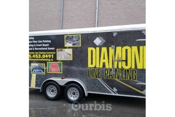 Diamond Line Painting in unknown
