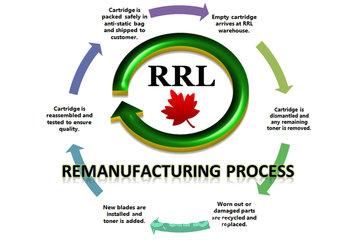 Ribbon Revival Ltd