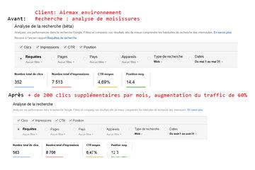 AdMovendo in Terrebonne: Airmax - Augmentation du traffic Google Search Console
