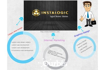 Calgary Web Design company-Instalogic Inc