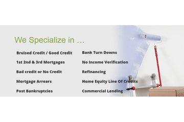 Mortgage Help Today in Richmond Hill