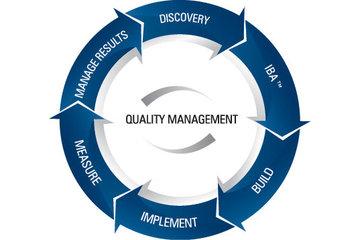 WSI Marketing Strategy
