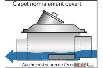 Construction Chronos à LeMoyne: Clapet anti retour normalement ouvert