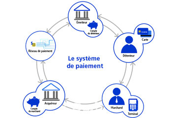 ACCEO Solutions inc. à Montreal: systeme