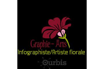 Graphie-Arts