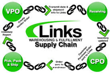Links Warehousing & Fulfillment