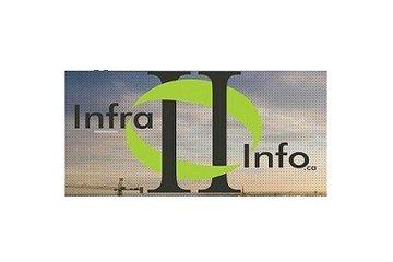 Infra Info Inc.
