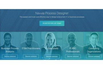Navvia in toronto: ITSM System, ITSM Services, ITSM Service Desk