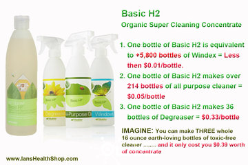 Shaklee Independent Distributor - Ian Paquette à calgary: Basic H2® Organic Super Cleaning Concentrate