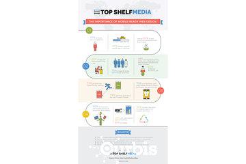 Infographic Website