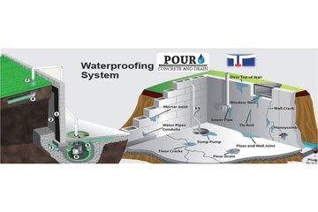 Certified General Contractor Toronto - Pour Concrete